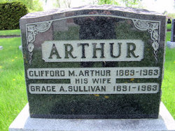 Grace A. <i>Sullivan</i> Arthur