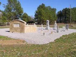 Glover Family Cemetery