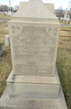 Laura <i>Curtis</i> Andrus