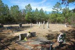 Coulter Family Cemetery
