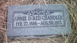 Annie Olivia <i>Walker</i> Chandler