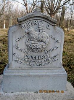 Oliver O Ollie Daugherty