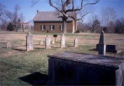 Hermitage Churchyard Cemetery