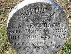 Euphie J Davis