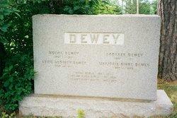 Annie R. <i>Godfrey</i> Dewey