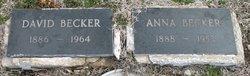 Anna <i>Unruh</i> Becker