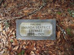 Amanda Beatrice Stewart