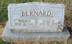 Anne D. Bernard