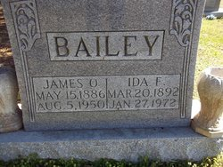 James O Bailey
