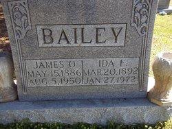 Ida F Bailey