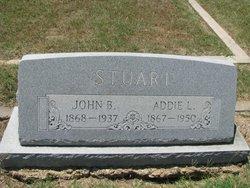John B Stuart