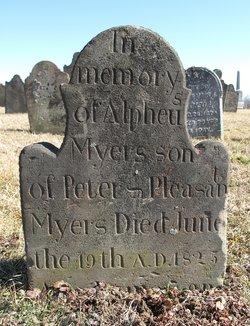 Alpheus Myers