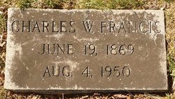 Charles William Francis