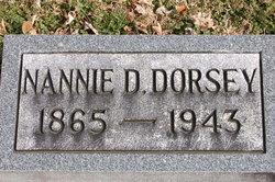 Nannie <i>Dixon</i> Dorsey