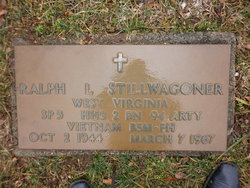 Ralph L. Stillwagoner