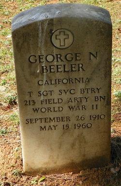 George N Beeler