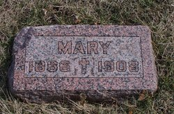 Mary Zimmer