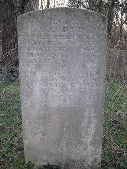 Martha A. C. Leake