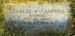 Charles William Campbell
