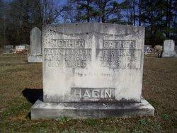 B F Hagin