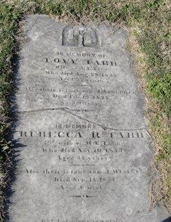 J Adolphus Tabb