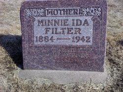 Minnie Ida <i>Lindekugel</i> Filter