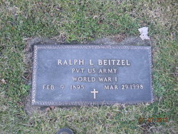 Ralph L. Beitzel