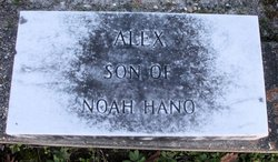 Alex Hano