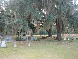 Burgess Family Cemetery