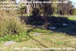 Frederick William Brown