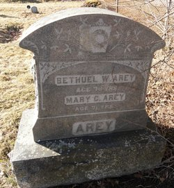 Bethuel W. Arey