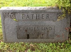 Claes Alfred Charles Lind