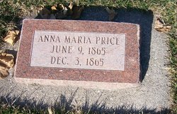 Anna Maria Price