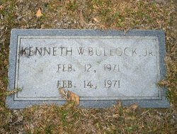 Kenneth W. Bullock, Jr