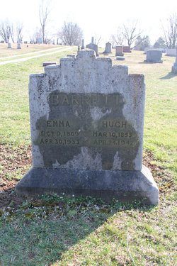 Emma Jane <i>McGlothlin</i> Barrett
