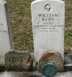William Kern, Jr