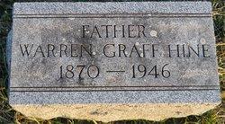 Warren Graff Hine