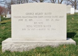 Col George Milroy Mayer