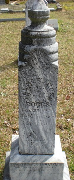 Palmer Ross Boggs