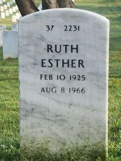 Ruth Esther <i>Boyd</i> Benton