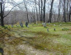 Manges Cemetery