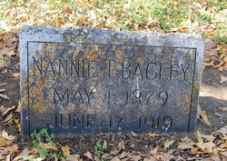 Mary Tom Nannie <i>Tolbert</i> Bagley