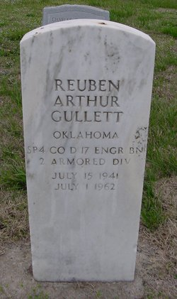 Reuben Arthur Gullett