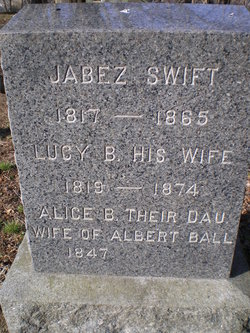 Alice B. <i>Swift</i> Ball