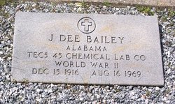 J. Dee Bailey