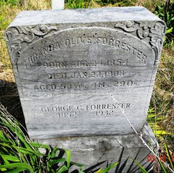 George Casper Forrester