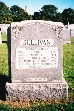 John Thomas Sullivan