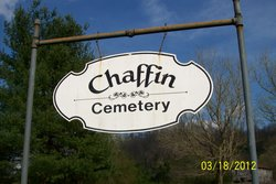 Abner Chaffin