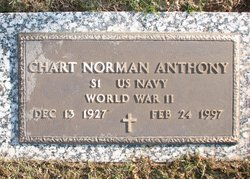 Chart Norman Anthony