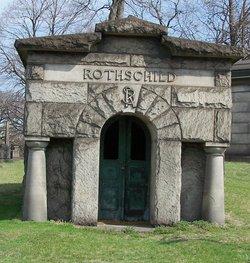 Sigmund Rothschild